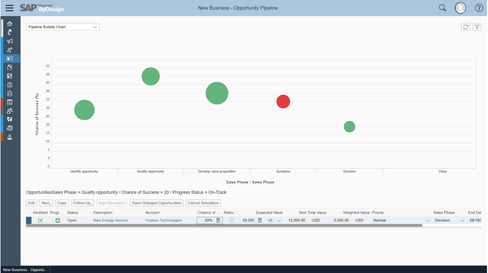 CRM_Pipeline VIew