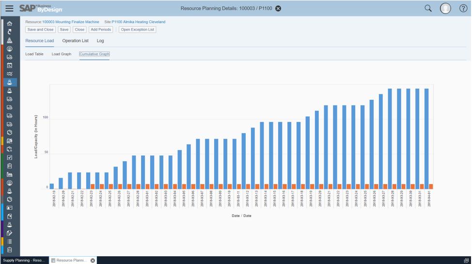 Resource Planning_Screen